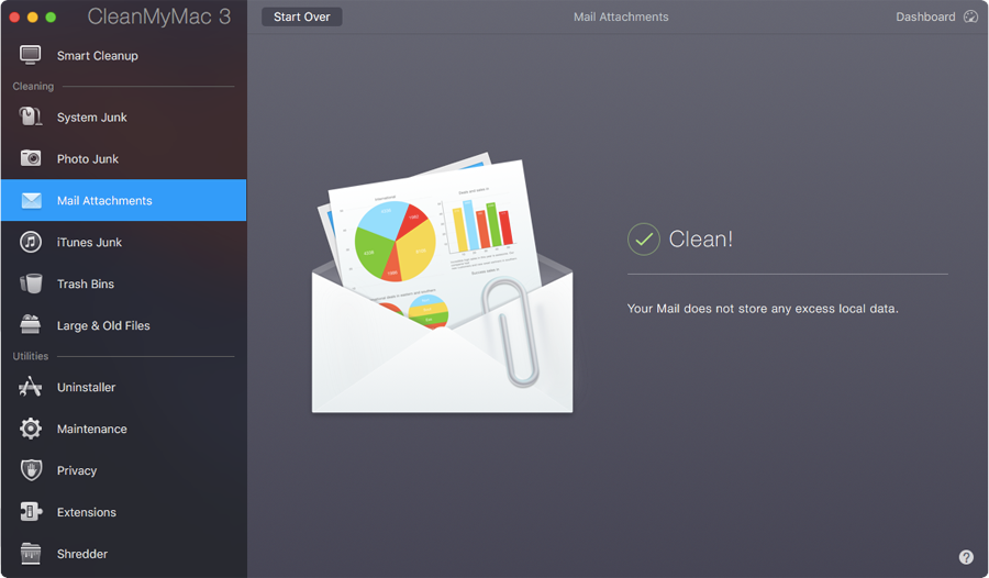 Clean Mail Attachments on Mac